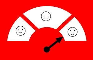 Von unglücklich bis Glücklich Emotionen