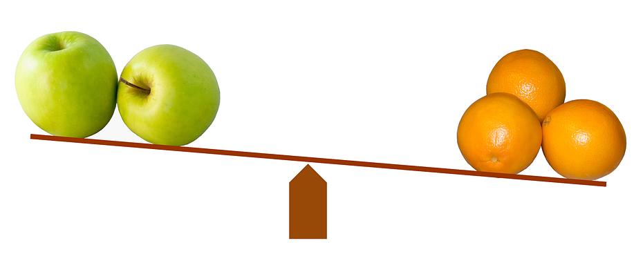 Äpfel und Mandarinen Selbstbewusstsein
