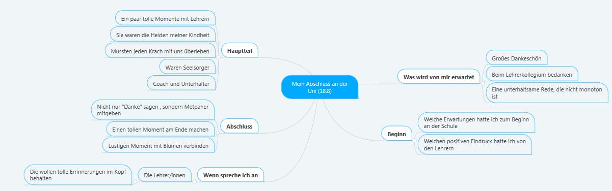 Mindmap erstellen Uni-Vortrag