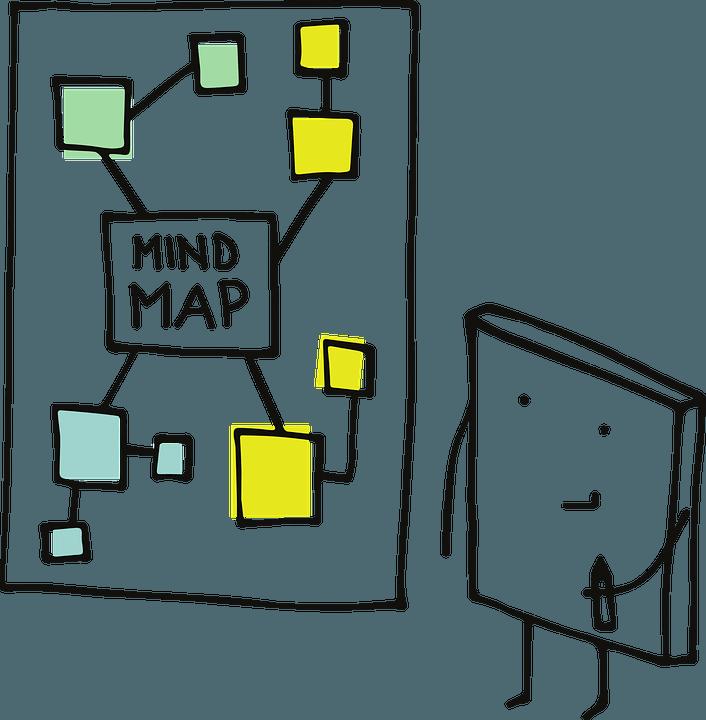 Mindmap erstellen Tafel