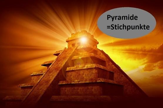Mindmap Pyramide